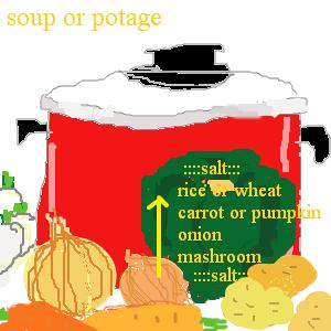 Souporpotage